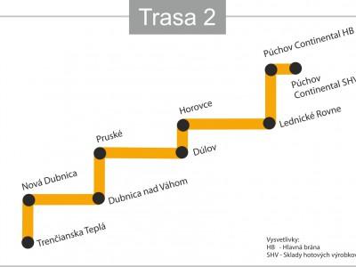 Trasa Trenčianska Teplá - Púchov